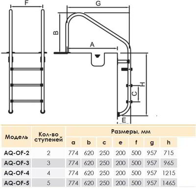 Лестница для общественных бассейнов, 5 ступеней OVERFLOW-515 Aquaviva