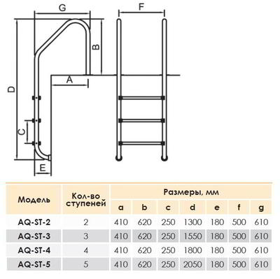 Лестница 2 ступени STANDART ST-215 Aquaviva