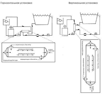 Теплообменник 25кВт ASP-85K AquaViva