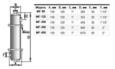 Теплообменник MAXI-FLO 75кВт MF-260 PoolKing