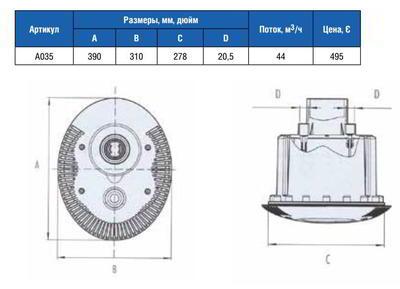 Лицевая часть противотока с закладной и пневмокнопкой под пленку IML