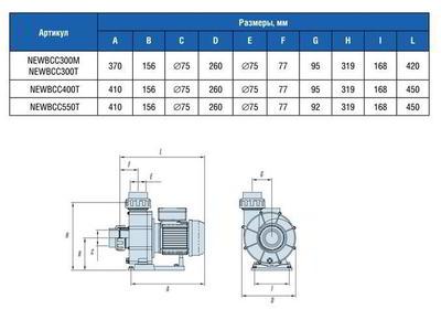 Насос без предфильтра, 44 м3/ч, 230В, 2.2 кВт NEWBCC IML