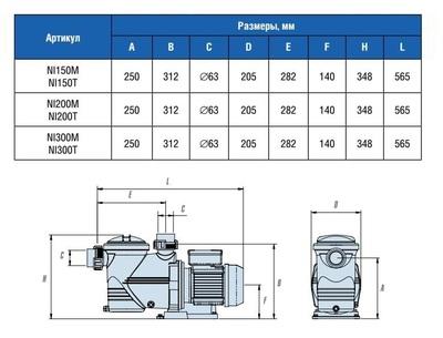 Насос с предфильтром, 26,6 м3/ч, 2,20 кВт, 380В Niagara IML