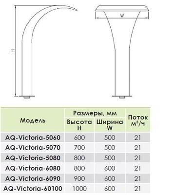 Водопад Виктория AQ-5080 AquaViva