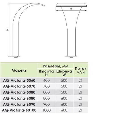 Водопад Виктория AQ-5070 AquaViva