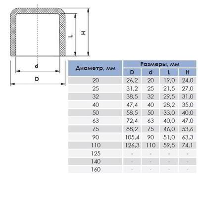 Заглушка ПВХ для труб, клеевая, 20-160 мм ERA
