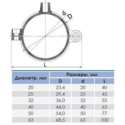 Крепление для труб ПВХ, 20-63 мм ERA