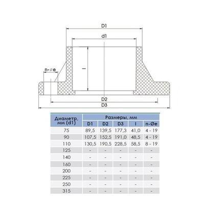 Фланец ПВХ, 75-315 мм ERA