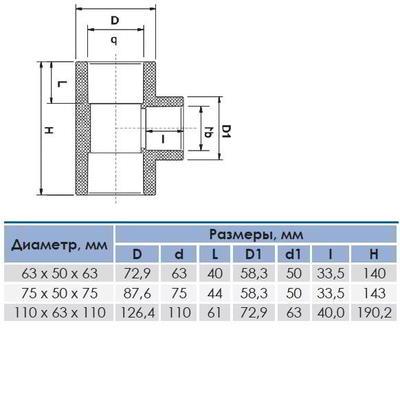 Тройник ПВХ редукционный 63-160 мм ERA