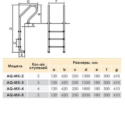 Лестница 2 ступени MIXTA MX-215 Aquaviva