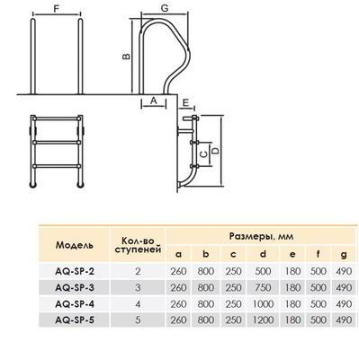 Лестница из двух элементов, 5 ступени SP-515 Aquaviva