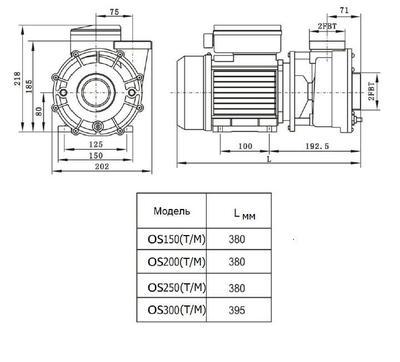 Насос без префильтра 25m3/h*10m, 220V OS200M AquaViva