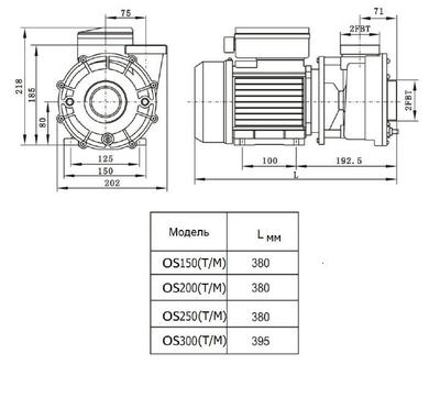 Насос без префильтра 25m3/h*10m, 380V OS200Т AquaViva