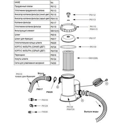 Фильтрационная установка картриджная 5,7m3/h Bestway