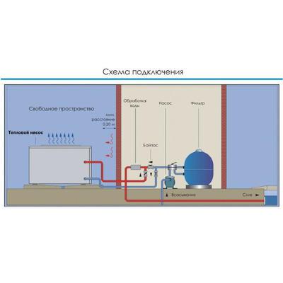 Тепловой насос инверторный 220V IPH35 Fairland
