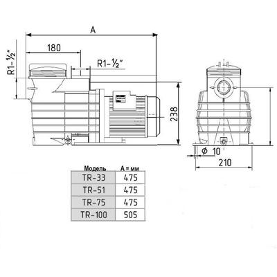 Насос Fiberpool 11,9 м3/час  TR-75(II)