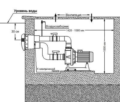 Противоток 50 м3/ч под плитку 220В HIDROJET Kripsol