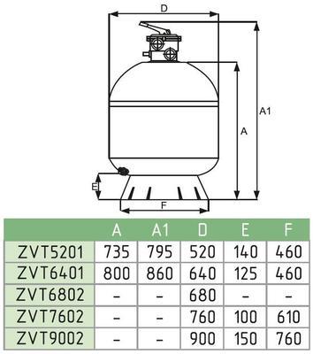 Фильтровальная установка Fiberpool ZVT51 10,5м3/ч