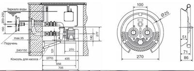 Противоток Taifun-Duo Fitstar 63м3/ч (насосный комплект) Hugo Lahme