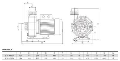 Насос без префильтра 24 м3/час, 220 В BTP-1500A Glong