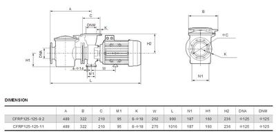 Насос чугунный с префильтром 135-175 м3/час, 380В, 9,2кВт CFRP125-125-9.2 Glong
