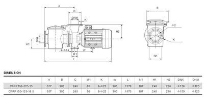 Насос чугунный с префильтром 210-272 м3/час, 380В, 15кВт CFRP150-125-15 Glong