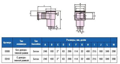 Скиммер для бетонного бассейна, квадратная крышка Е010 IML