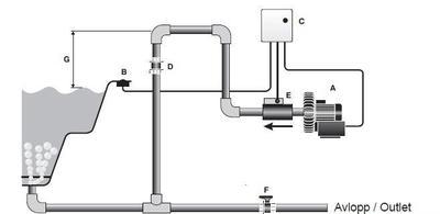 Нагреватель воздуха 1,5 кВт 220В Pahlen
