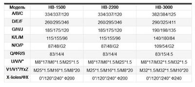 Компрессор 1,5кВт, 380В HB-1500 Pool King