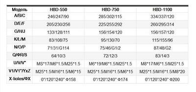 Компрессор 0,75кВт, 220В HBD-750 Pool King