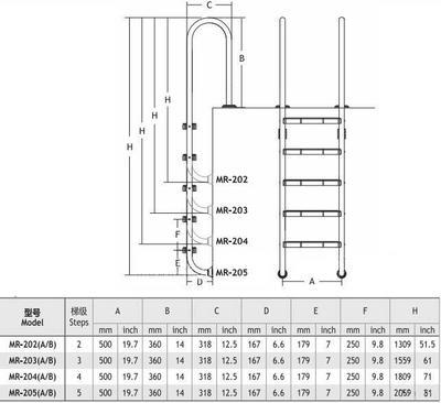 Лестница откидная 5 ступеней с накладкой люкс MR205 PoolKing