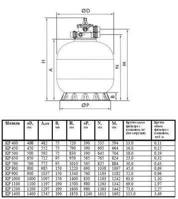 Фильтр шпульной навивки Д700 мм, верх. подкл. KP700 POOL KING (без вентиля)