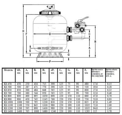 Фильтр шпульной навивки Д900 мм, бок. подкл. KS POOL KING (без вентиля)