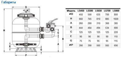 Фильтр ламинированный Д500мм, бок.подкл. LP POOL KING (без вентиля)
