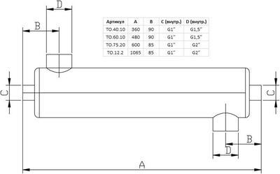 Теплообменник вертикальный 120 кВт Xenozone