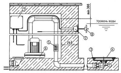 Компрессор одноступенчатый SKH 144/220В Kripsol