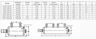 Теплообменник Behncke 209KW