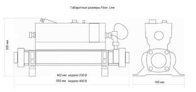 Электронагреватель Elecro 6 kw 400v