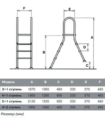 Лестница 4+1 ступени ABOVE GROUND