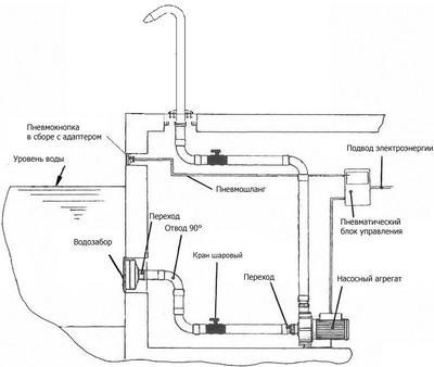 Водяная пушка TAHITI полированная без сопла, AISI 316